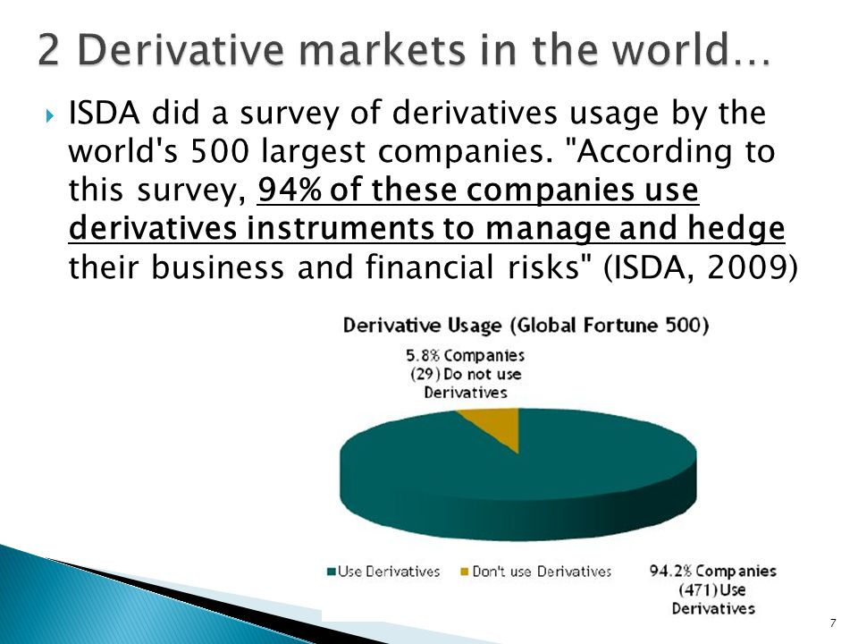  ISDA did a survey of derivatives usage by the world s 500 largest companies.