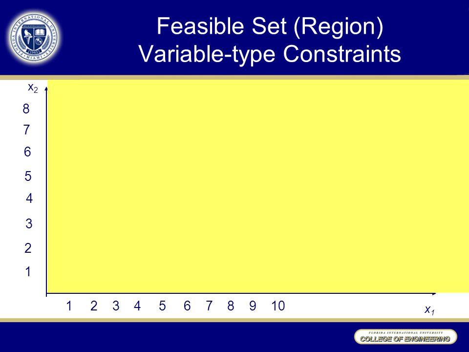 Feasible Set (Region) Variable-type Constraints 1 2 3 4 5 6 7 8 9 10 x2x2 x1x1 1 2 3 4 5 6 7 8