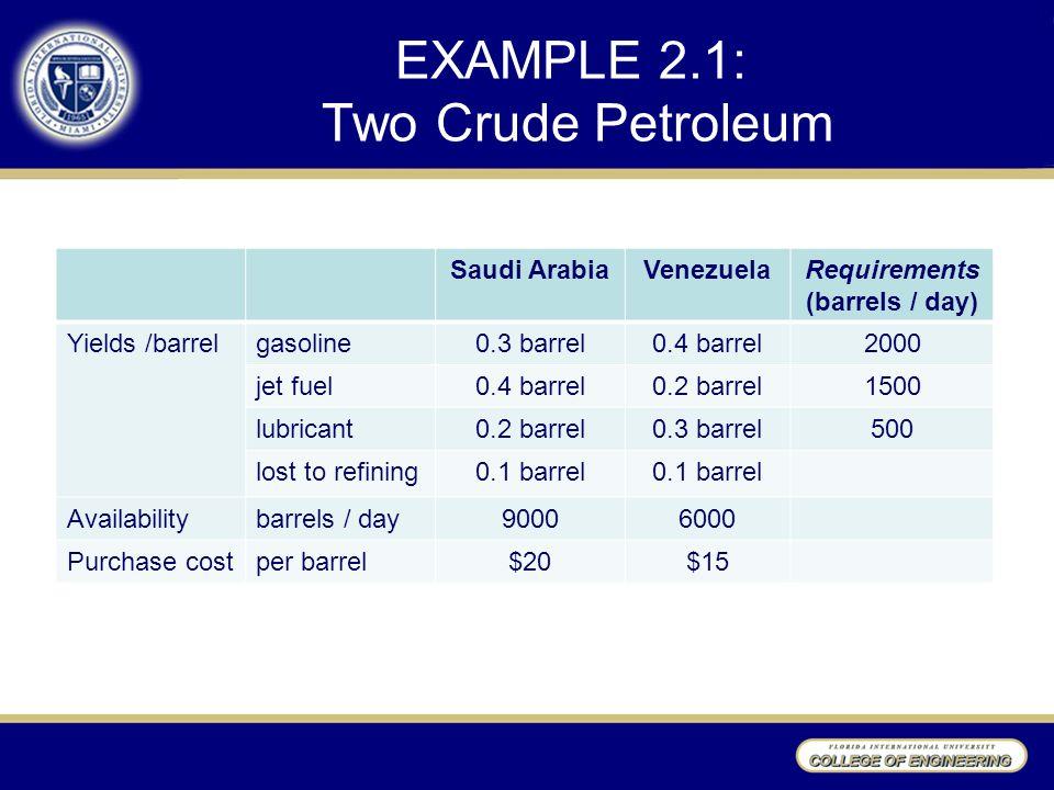 EXAMPLE 2.1: Two Crude Petroleum Saudi ArabiaVenezuelaRequirements (barrels / day) Yields /barrelgasoline0.3 barrel0.4 barrel2000 jet fuel0.4 barrel0.