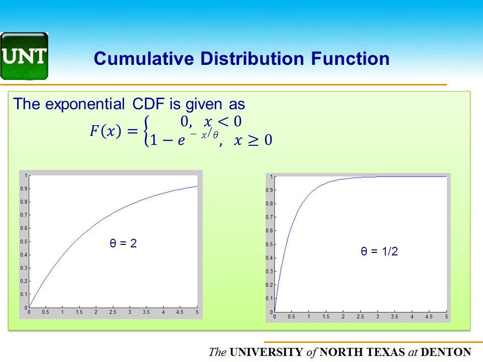 The UNIVERSITY of NORTH CAROLINA at CHAPEL HILL Cumulative Distribution Function θ = 2 θ = 1/2