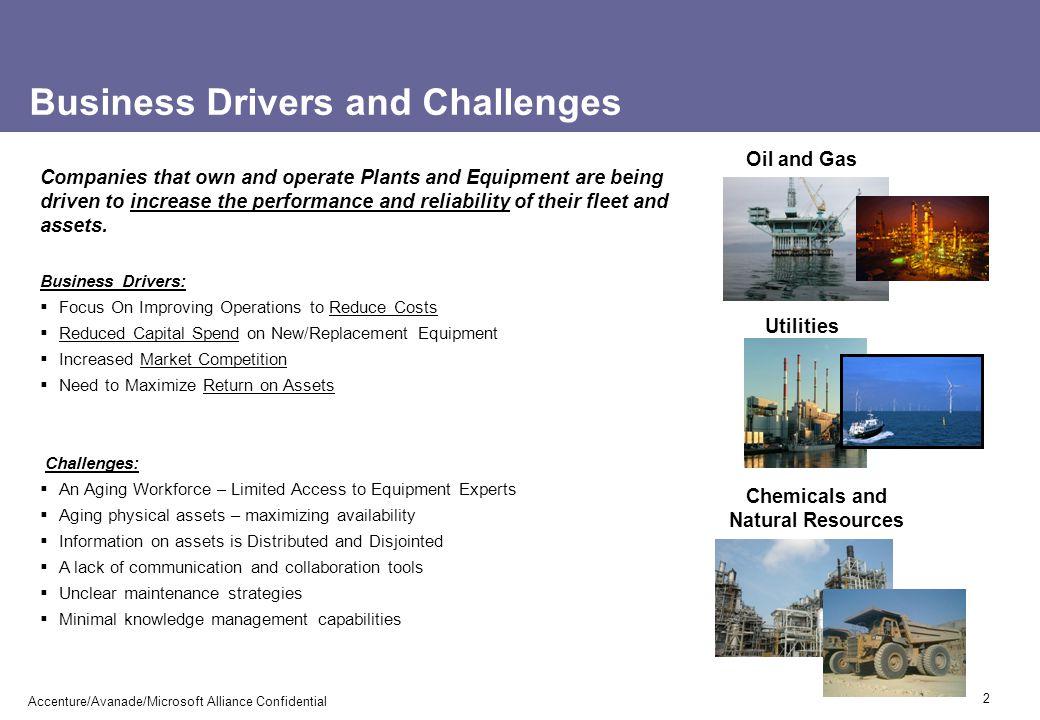 APPENDIX Wind Energy Scenarios 13 Accenture/Avanade/Microsoft Alliance Confidential
