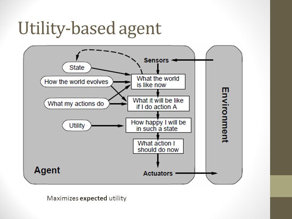 Utility-based agent Maximizes expected utility