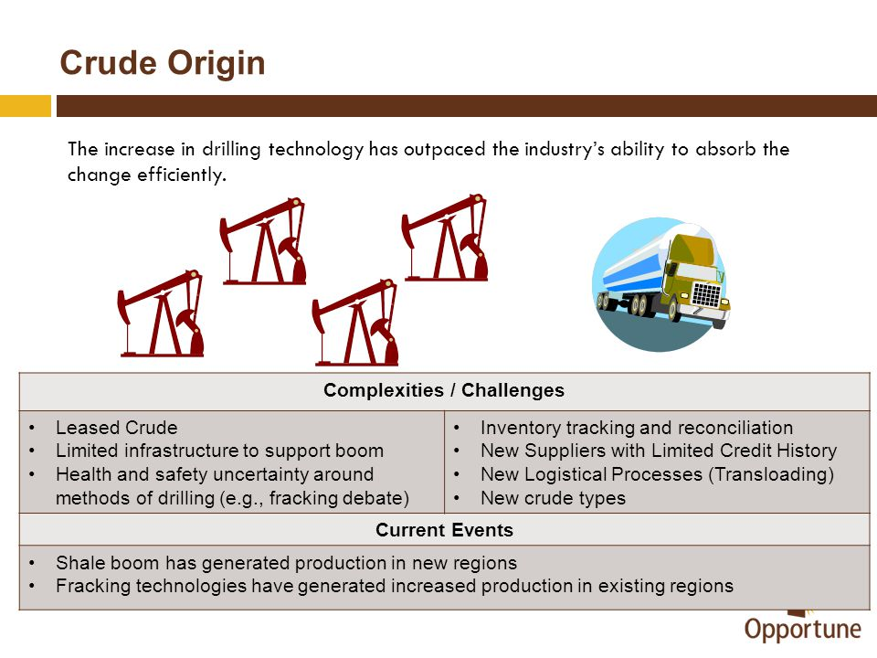 Crude Origin The increase in drilling technology has outpaced the industry's ability to absorb the change efficiently. Complexities / Challenges Lease
