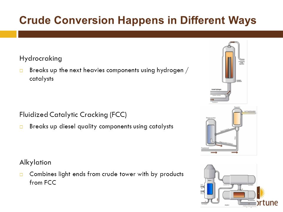 Crude Conversion Happens in Different Ways Hydrocraking  Breaks up the next heavies components using hydrogen / catalysts Fluidized Catalytic Cracking (FCC)  Breaks up diesel quality components using catalysts Alkylation  Combines light ends from crude tower with by products from FCC