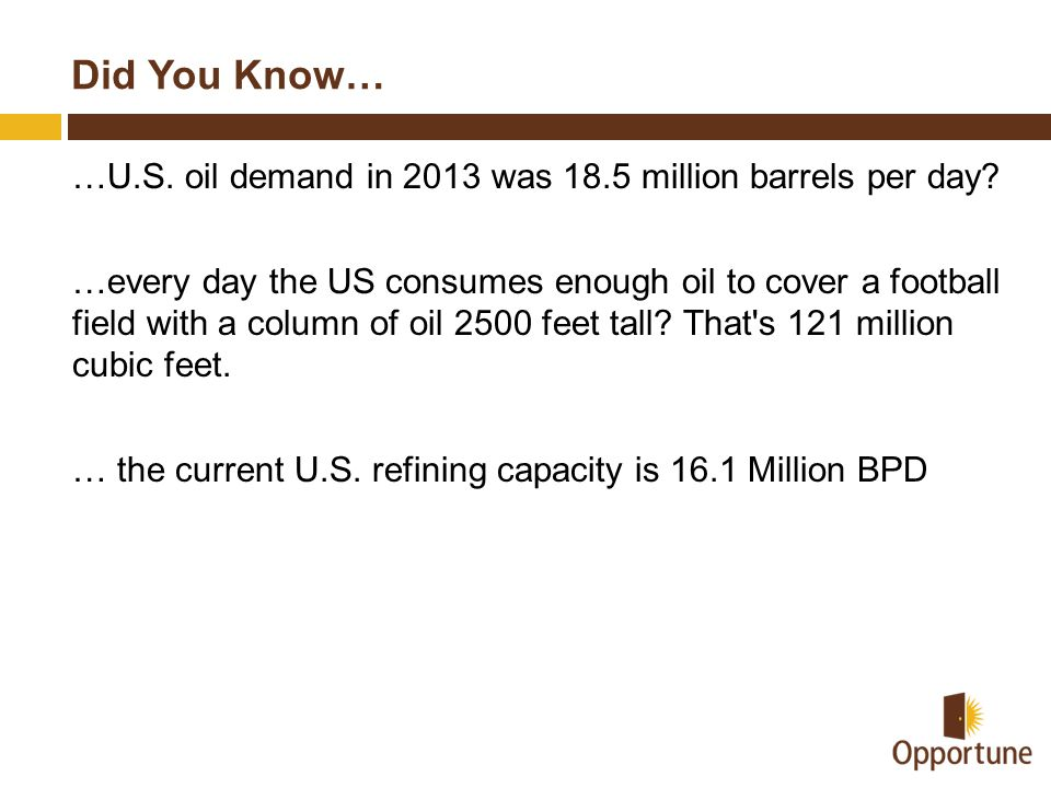 Did You Know… …U.S.oil demand in 2013 was 18.5 million barrels per day.