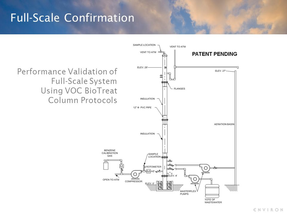 Full-Scale Confirmation Performance Validation of Full-Scale System Using VOC BioTreat Column Protocols