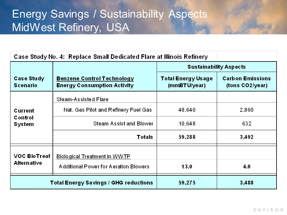 Energy Savings / Sustainability Aspects MidWest Refinery, USA