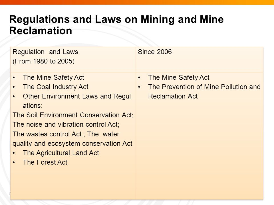 Page  7 Overview of the Prevention of mine pollution and reclamation Act 1 ** 'Mine hazard'(mine pollution) is defined in related laws; the mining act, the mining safety act, the coal industry act, The Soil Environment Conservation Act, The Prevention of Mine Pollution and Reclamation Act** : According to the definition of laws, mining hazard is negative impacts on the environment and on human health that mining operations can lead to; such as land degradation, drainage from mining sites, including acid mine drainage and pumped mine water, dust emissions from sites close to living areas or habitats : Furthermore, The prevention of mine pollution and reclamation Act defines mining hazard containing social environment impact such as creating unsightly views or becoming a crime-ridden district since its abandonment.