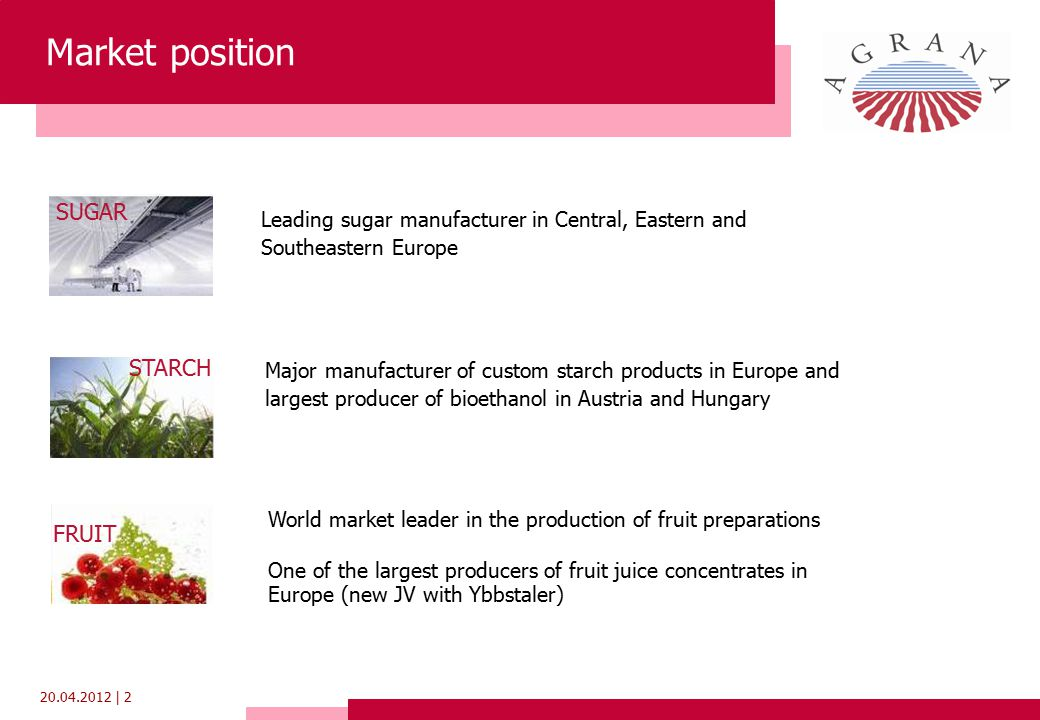 20.04.2012 | 2 Market position SUGAR STARCH FRUIT Leading sugar manufacturer in Central, Eastern and Southeastern Europe Major manufacturer of custom starch products in Europe and largest producer of bioethanol in Austria and Hungary World market leader in the production of fruit preparations One of the largest producers of fruit juice concentrates in Europe (new JV with Ybbstaler)