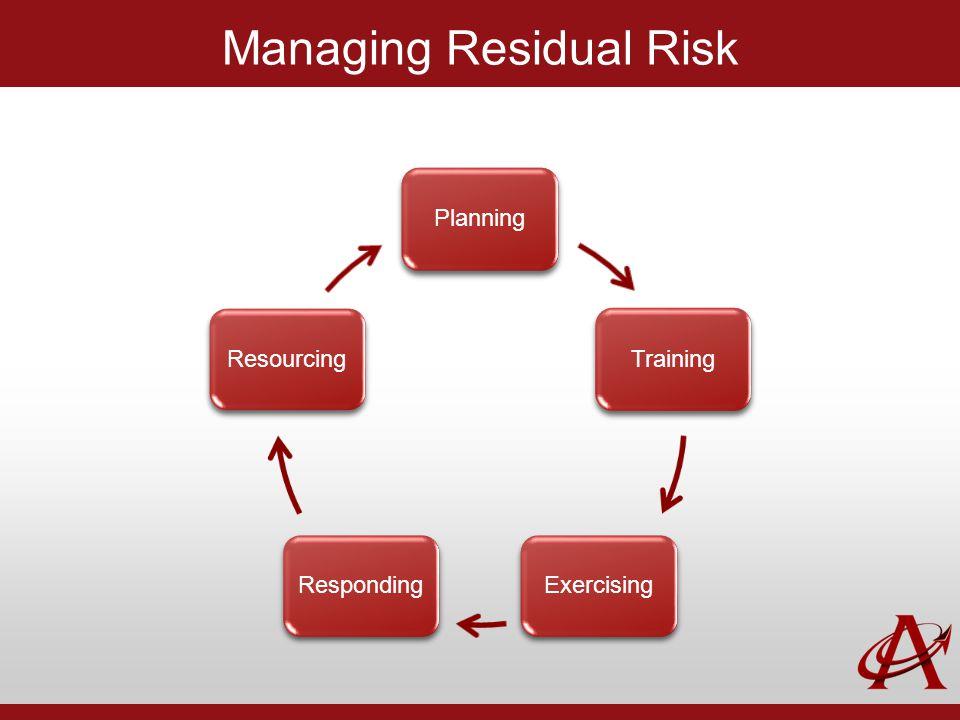 Managing Residual Risk PlanningTrainingExercisingRespondingResourcing