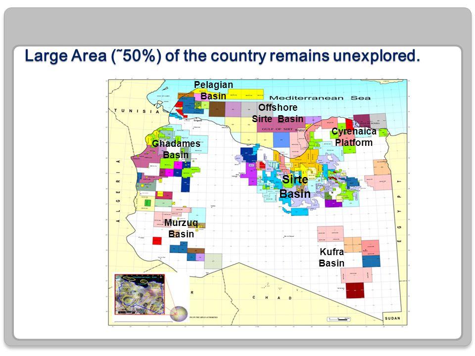 Large Area (˜50%) of the country remains unexplored. Sirte Basin Ghadames Basin Murzuq Basin Kufra Basin Cyrenaica Platform Pelagian Basin Offshore Si