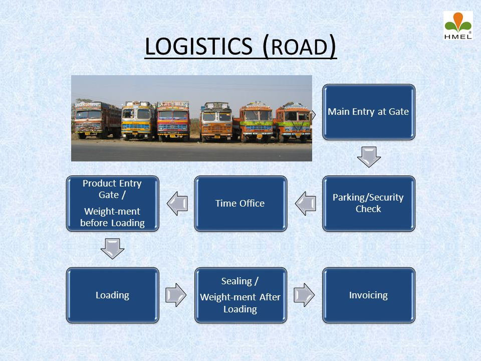 LOGISTICS ( ROAD ) Main Entry at Gate Parking/Security Check Time Office Product Entry Gate / Weight-ment before Loading Loading Sealing / Weight-ment