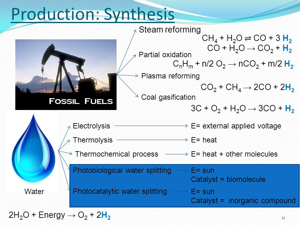 11 Production: Synthesis Partial oxidation Plasma reforming Coal gasification Steam reforming Water CH 4 + H 2 O ⇌ CO + 3 H 2 CO + H 2 O → CO 2 + H 2 C n H m + n/2 O 2 → nCO 2 + m/2 H 2 CO 2 + CH 4 → 2CO + 2H 2 3C + O 2 + H 2 O → 3CO + H 2 2H 2 O + Energy → O 2 + 2H 2 ElectrolysisE= external applied voltage ThermolysisE= heat Photobiological water splitting E= sun Catalyst = biomolecule Photocatalytic water splitting E= sun Catalyst = inorganic compound Thermochemical processE= heat + other molecules
