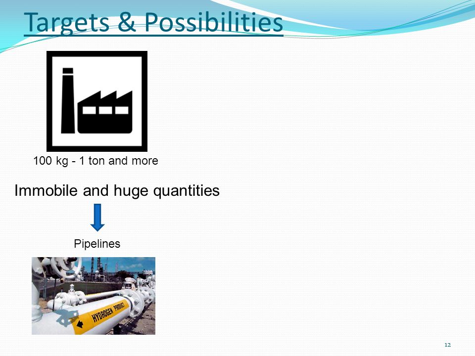 12 Targets & Possibilities Immobile and huge quantities Pipelines 100 kg - 1 ton and more