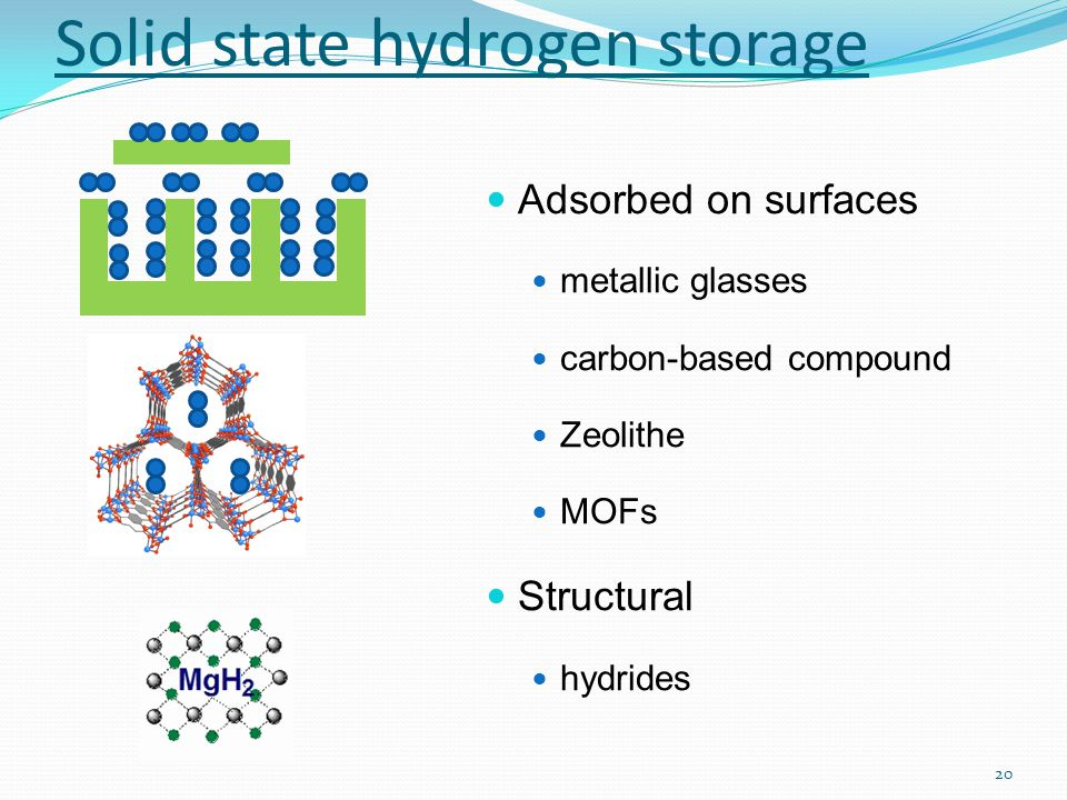 20 Solid state hydrogen storage Adsorbed on surfaces metallic glasses carbon-based compound Zeolithe MOFs Structural hydrides