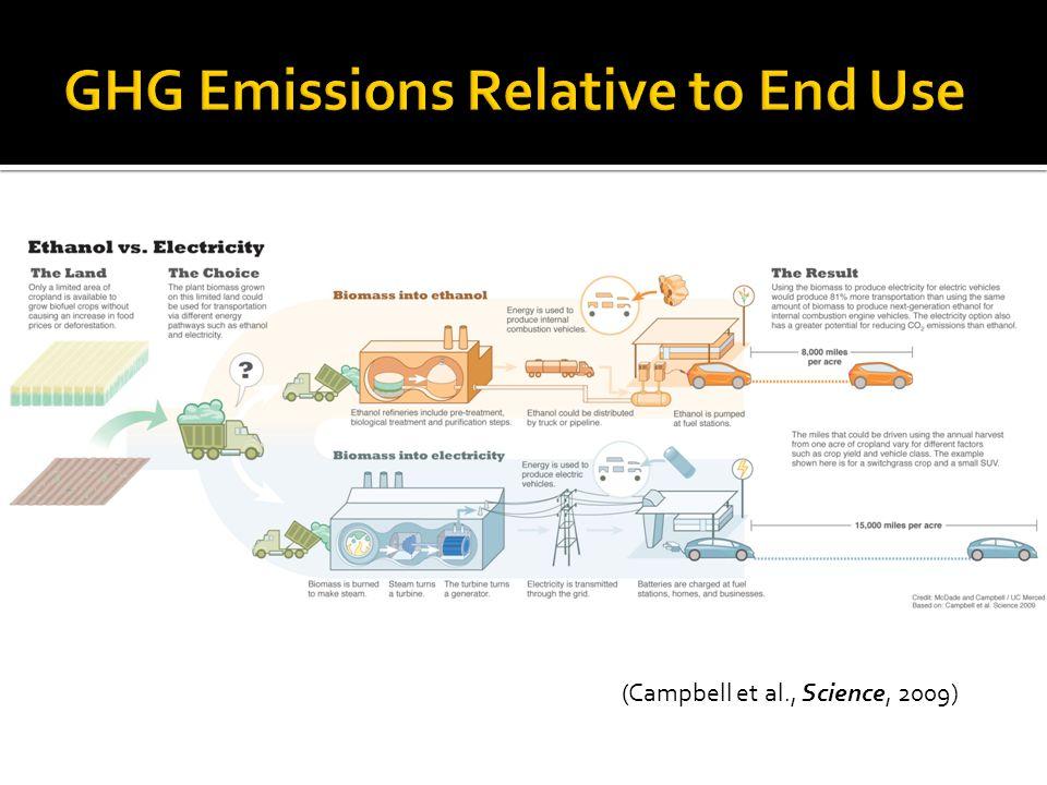 (Campbell et al., Science, 2009)
