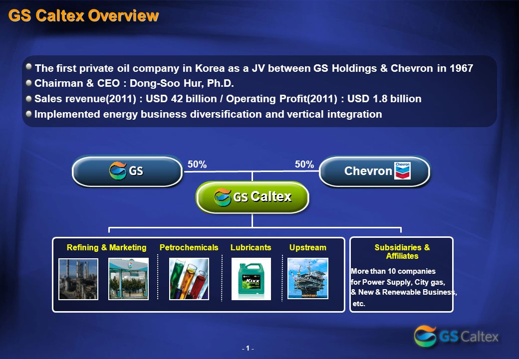 - 1 - GS Caltex Overview 50% Chevron 50% Caltex The first private oil company in Korea as a JV between GS Holdings & Chevron in 1967 Chairman & CEO : Dong-Soo Hur, Ph.D.