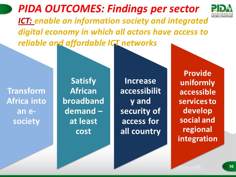 10 Transform Africa into an e- society Satisfy African broadband demand – at least cost Increase accessibilit y and security of access for all country Provide uniformly accessible services to develop social and regional integration ICT: enable an information society and integrated digital economy in which all actors have access to reliable and affordable ICT networks PIDA OUTCOMES: Findings per sector