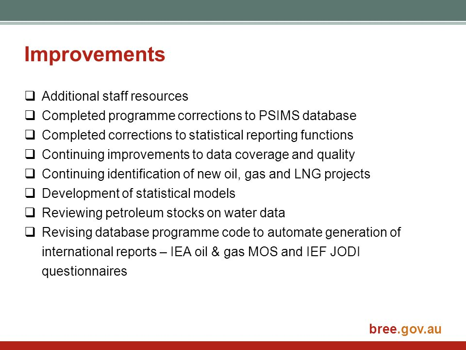 bree.gov.au Improvements  Additional staff resources  Completed programme corrections to PSIMS database  Completed corrections to statistical repor