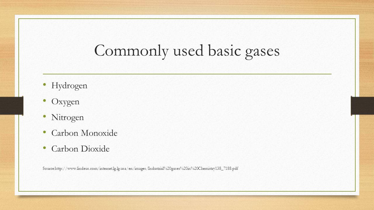 Commonly used basic gases Hydrogen Oxygen Nitrogen Carbon Monoxide Carbon Dioxide Source:http://www.lindeus.com/internet.lg.lg.usa/en/images/Industrial%20gases%20in%20Chemistry138_7188.pdf