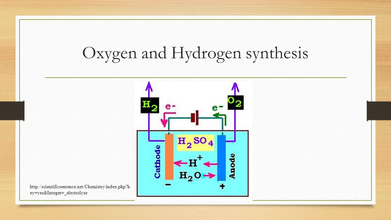 Oxygen and Hydrogen synthesis http://scientificsentence.net/Chemistry/index.php k ey=yes&Integer=_electrolyse