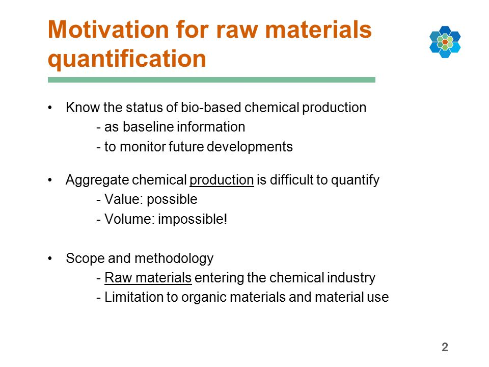 Chemical industry (NACE 20) Plastics, Fine and specialty chemicals Chemical Value Chain Refineries Customer industries (e.g.