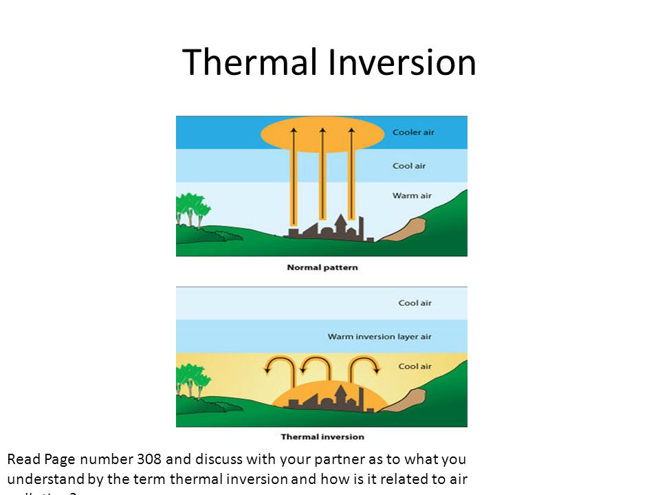 Thermal Inversion Read Page number 308 and discuss with your partner as to what you understand by the term thermal inversion and how is it related to air pollution