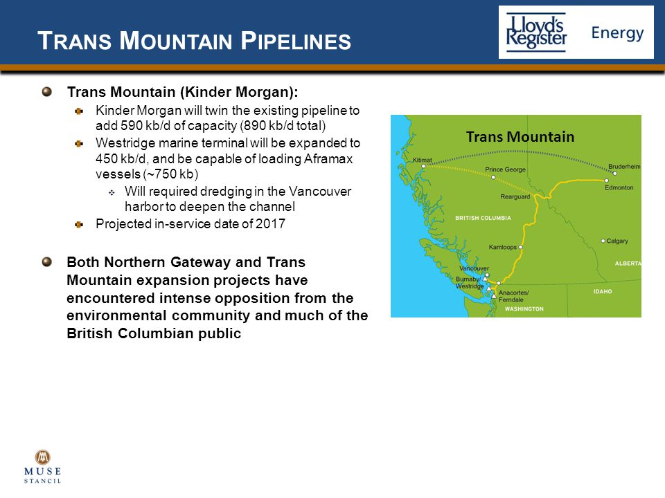 Trans Mountain (Kinder Morgan): Kinder Morgan will twin the existing pipeline to add 590 kb/d of capacity (890 kb/d total) Westridge marine terminal will be expanded to 450 kb/d, and be capable of loading Aframax vessels (~750 kb)  Will required dredging in the Vancouver harbor to deepen the channel Projected in-service date of 2017 Both Northern Gateway and Trans Mountain expansion projects have encountered intense opposition from the environmental community and much of the British Columbian public T RANS M OUNTAIN P IPELINES Trans Mountain