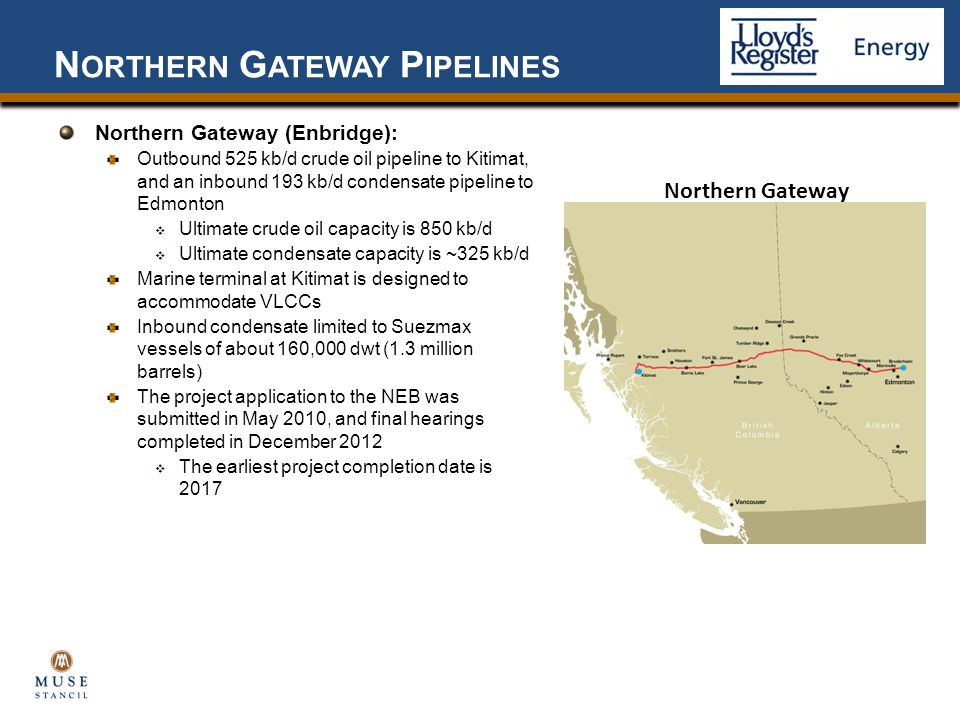 Northern Gateway (Enbridge): Outbound 525 kb/d crude oil pipeline to Kitimat, and an inbound 193 kb/d condensate pipeline to Edmonton  Ultimate crude oil capacity is 850 kb/d  Ultimate condensate capacity is ~325 kb/d Marine terminal at Kitimat is designed to accommodate VLCCs Inbound condensate limited to Suezmax vessels of about 160,000 dwt (1.3 million barrels) The project application to the NEB was submitted in May 2010, and final hearings completed in December 2012  The earliest project completion date is 2017 N ORTHERN G ATEWAY P IPELINES Northern Gateway