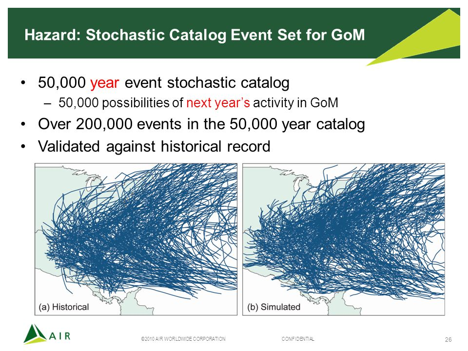 ©2010 AIR WORLDWIDE CORPORATION CONFIDENTIAL 26 50,000 year event stochastic catalog –50,000 possibilities of next year's activity in GoM Over 200,000