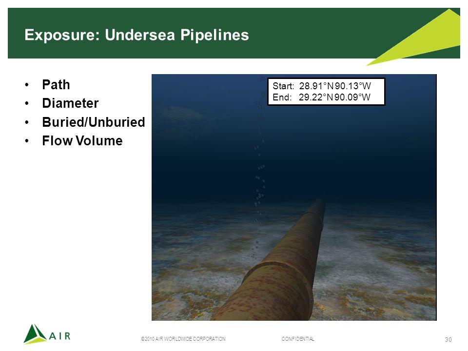 ©2010 AIR WORLDWIDE CORPORATION CONFIDENTIAL 30 Exposure: Undersea Pipelines Path Diameter Buried/Unburied Flow Volume Start: 28.91°N 90.13°W End: 29.