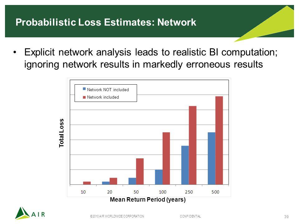 ©2010 AIR WORLDWIDE CORPORATION CONFIDENTIAL 39 Probabilistic Loss Estimates: Network Explicit network analysis leads to realistic BI computation; ign