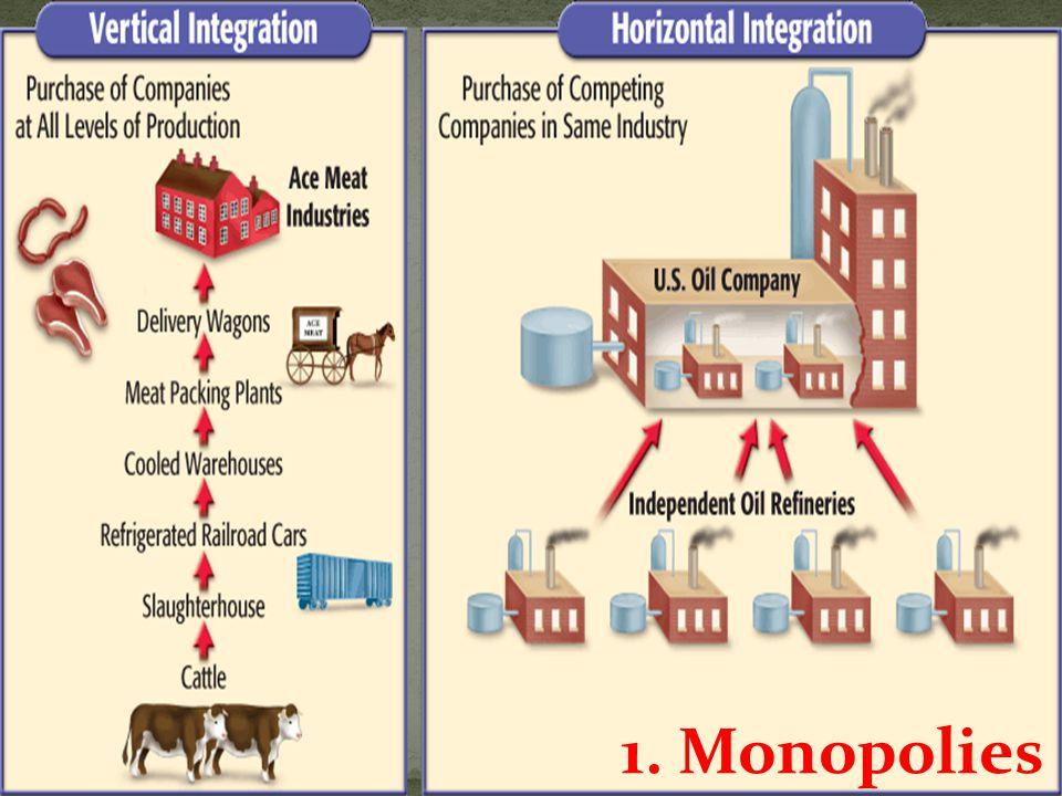 1. Monopolies