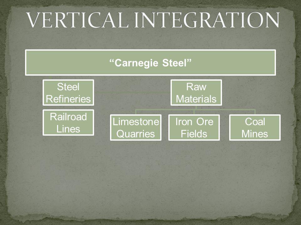 Carnegie Steel Steel Refineries Railroad Lines Raw Materials Limestone Quarries Iron Ore Fields Coal Mines