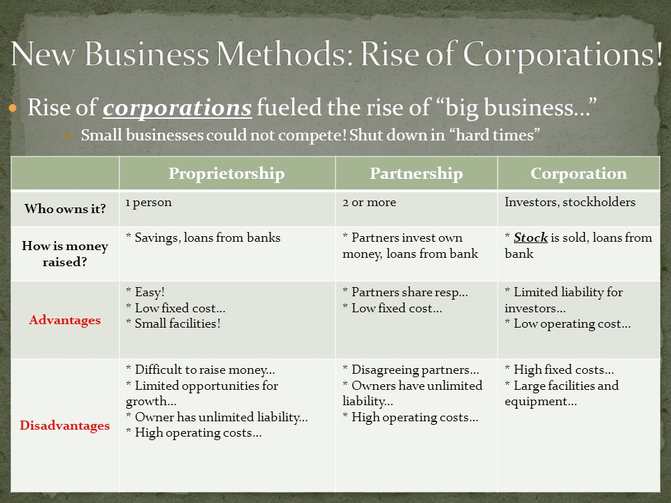 Rise of corporations fueled the rise of big business… Small businesses could not compete.