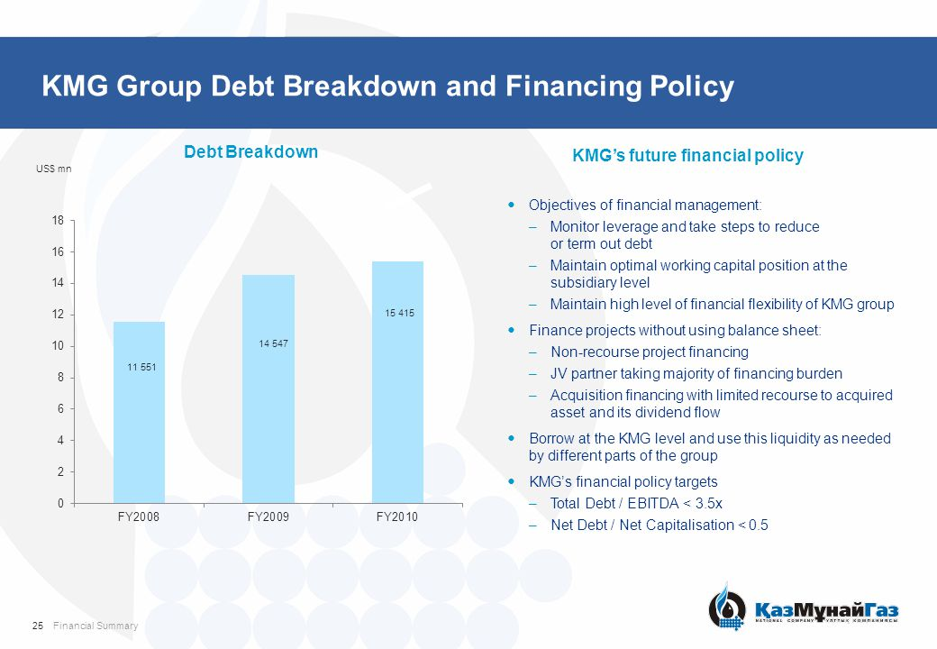 KMG Group Debt Breakdown and Financing Policy Debt Breakdown KMG's future financial policy Objectives of financial management: –Monitor leverage and take steps to reduce or term out debt –Maintain optimal working capital position at the subsidiary level –Maintain high level of financial flexibility of KMG group Finance projects without using balance sheet: –Non-recourse project financing –JV partner taking majority of financing burden –Acquisition financing with limited recourse to acquired asset and its dividend flow Borrow at the KMG level and use this liquidity as needed by different parts of the group KMG's financial policy targets –Total Debt / EBITDA < 3.5x –Net Debt / Net Capitalisation < 0.5 25Financial Summary US$ mn 11 551 14 547 15 415