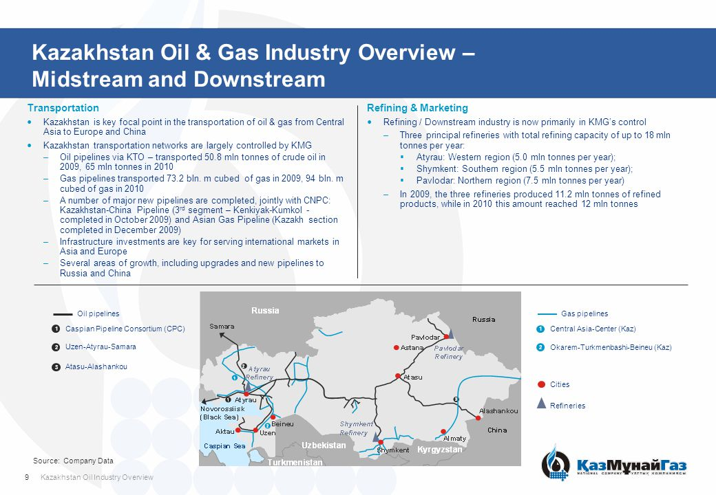 Kazakhstan Oil & Gas Industry Overview – Midstream and Downstream Transportation Kazakhstan is key focal point in the transportation of oil & gas from