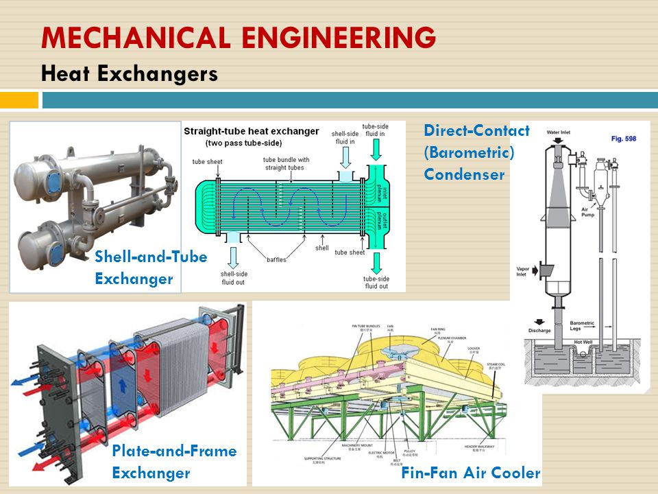 MECHANICAL ENGINEERING Heat Exchangers Shell-and-Tube Exchanger Plate-and-Frame Exchanger Fin-Fan Air Cooler Direct-Contact (Barometric) Condenser