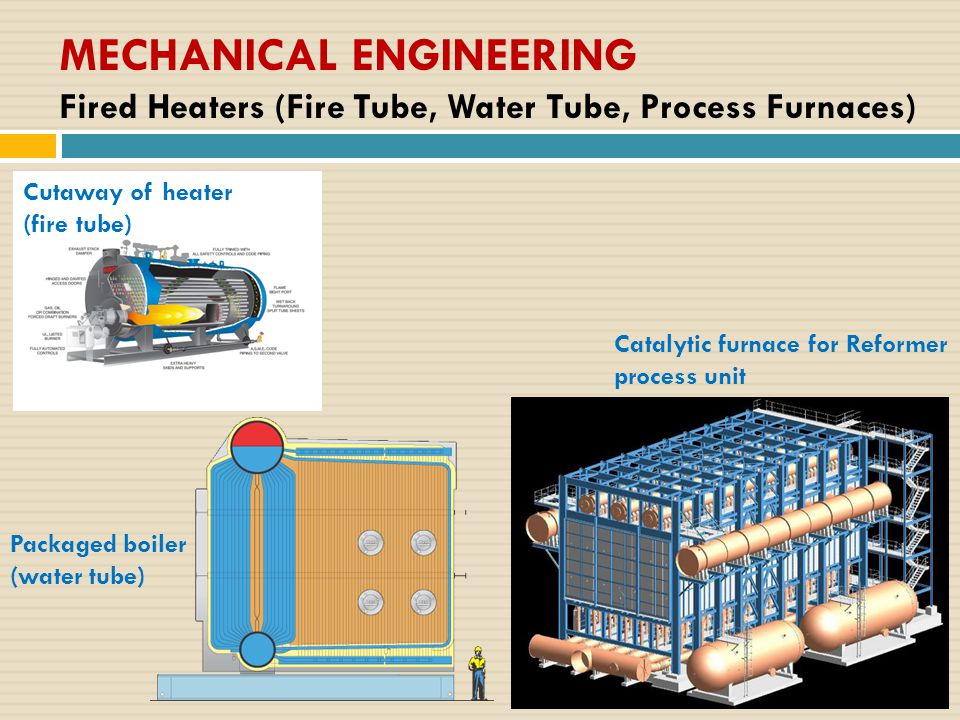 MECHANICAL ENGINEERING Fired Heaters (Fire Tube, Water Tube, Process Furnaces) Packaged boiler (water tube) Catalytic furnace for Reformer process uni