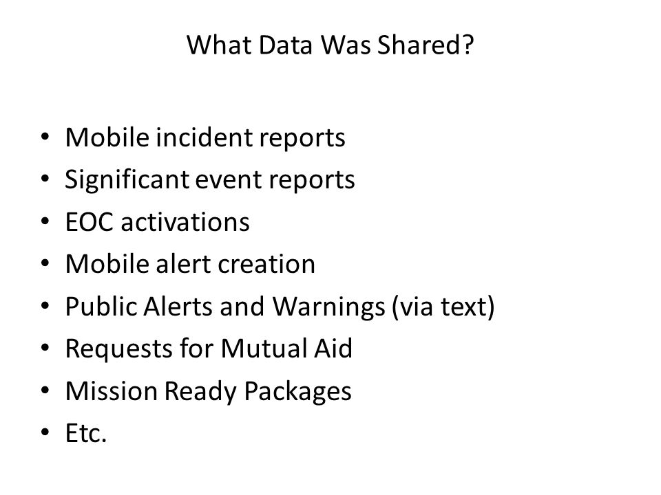 What Data Was Shared.