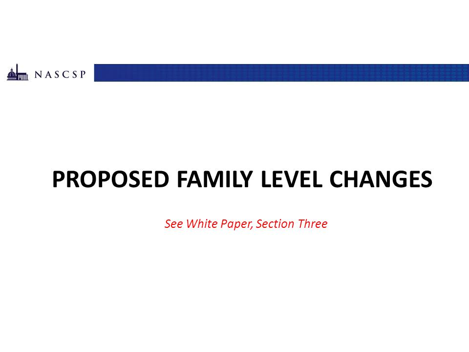Proposed Family NPIs, cont. 20