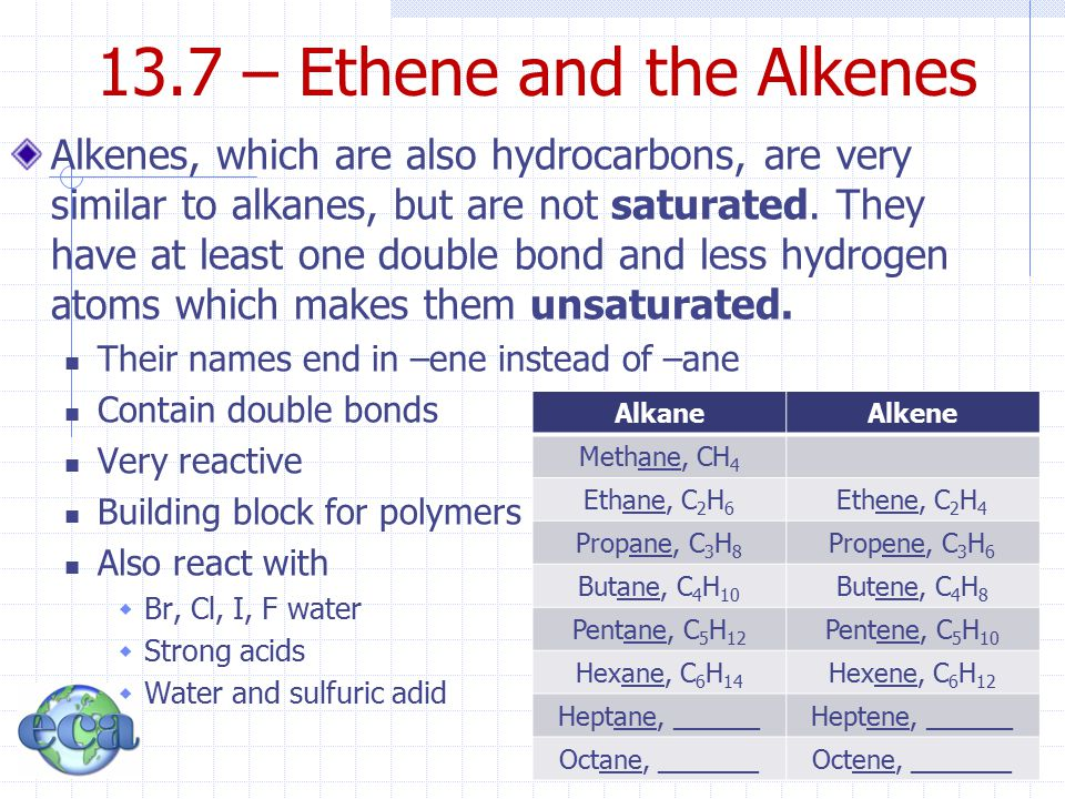 13.7 – Ethene and the Alkenes Alkenes, which are also hydrocarbons, are very similar to alkanes, but are not saturated. They have at least one double