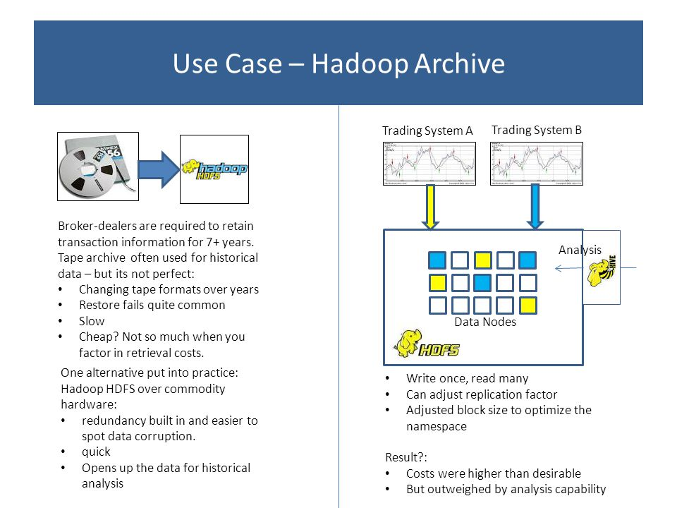 Use Case – Hadoop Archive Broker-dealers are required to retain transaction information for 7+ years.