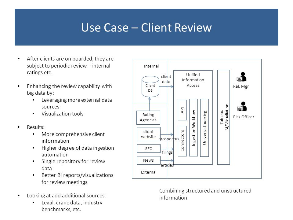 Use Case – Client Review After clients are on boarded, they are subject to periodic review – internal ratings etc.