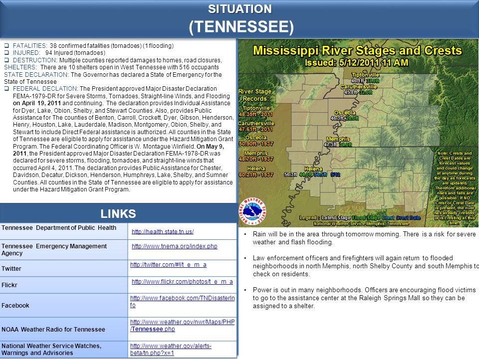 (TENNESSEE) SITUATION  FATALITIES: 38 confirmed fatalities (tornadoes) (1 flooding)  INJURED: 94 Injured (tornadoes)  DESTRUCTION: Multiple countie
