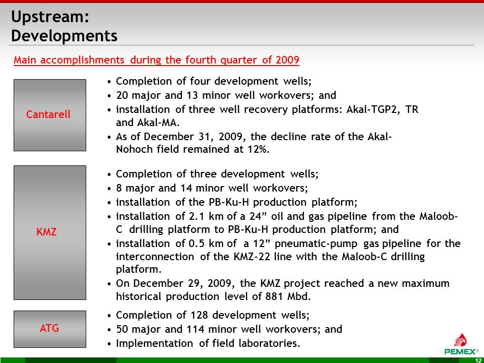 12 Main accomplishments during the fourth quarter of 2009 Completion of four development wells; 20 major and 13 minor well workovers; and installation of three well recovery platforms: Akal-TGP2, TR and Akal-MA.