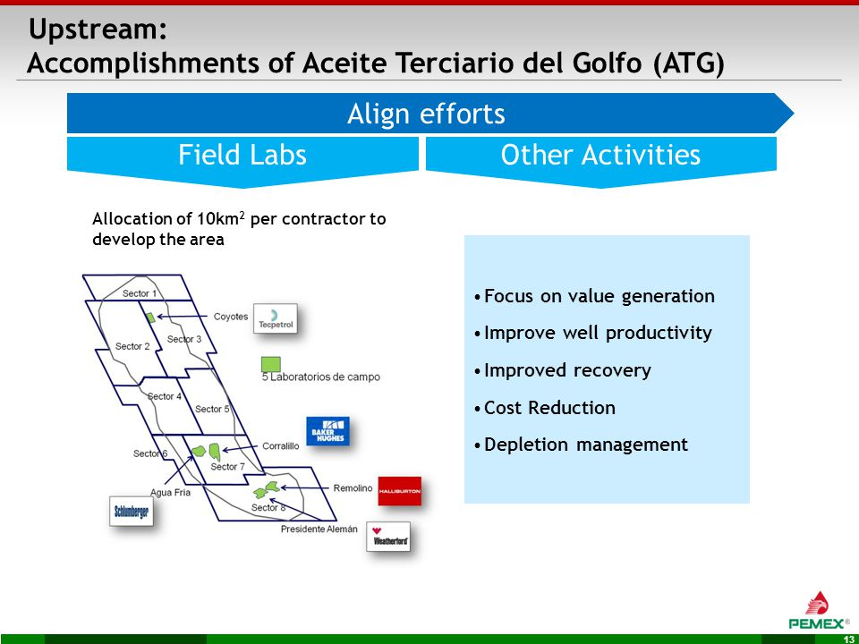 13 Upstream: Accomplishments of Aceite Terciario del Golfo (ATG) Other ActivitiesField Labs Focus on value generation Improve well productivity Improved recovery Cost Reduction Depletion management Align efforts Allocation of 10km 2 per contractor to develop the area