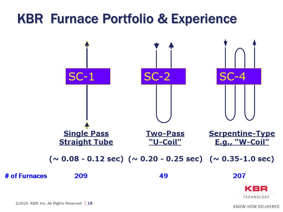 "©2015 KBR, Inc. All Rights Reserved  18 KBR Furnace Portfolio & Experience SC-1SC-4 Serpentine-Type E.g., ""W-Coil"" (~ 0.35-1.0 sec) Single Pass Strai"