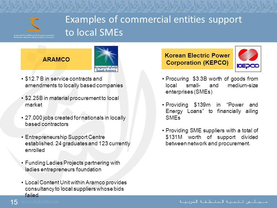 15 www.algharbia.ae مـــــجــــلـــــس تــــنـــمـــيــة الـــمــنــــطـــقـــة الـغـربـــيــــة Examples of commercial entities support to local SMEs
