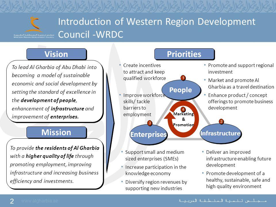 2 www.algharbia.ae مـــــجــــلـــــس تــــنـــمـــيــة الـــمــنــــطـــقـــة الـغـربـــيــــة Introduction of Western Region Development Council -WR